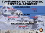 top reinstater recruiter referral gatherer
