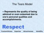 the tears model3