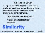 the tears model4
