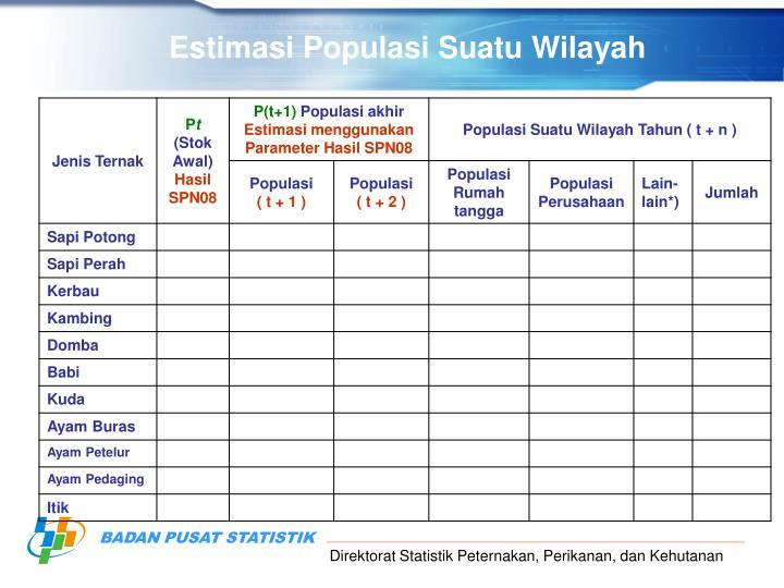 Estimasi Populasi Suatu Wilayah