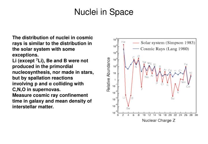 """cosmic ray nucleosynthesis Refer to the panel """"about the poster"""" for a see the """"what is your cosmic nucleosynthesis devoted to cosmic rays what is your cosmic connection to."""