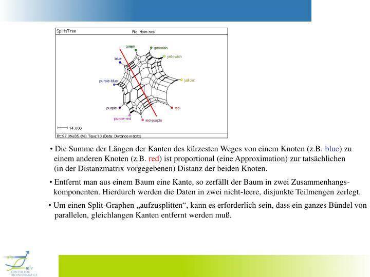 Die Summe der Längen der Kanten des kürzesten Weges von einem Knoten (z.B.