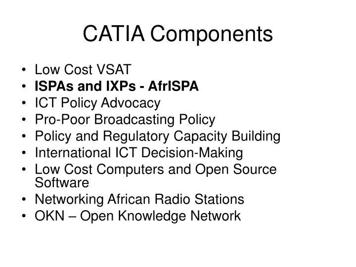 CATIA Components