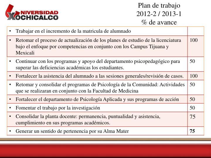 Plan de trabajo 2012 2 2013 1 de avance