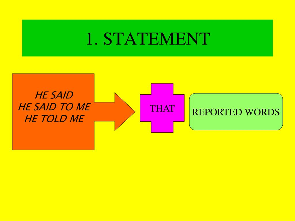 PPT   DIRECT AND INDIRECT SPEECH PowerPoint Presentation, free ...