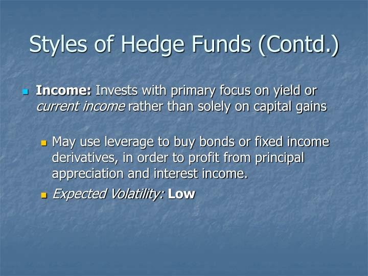 Styles of Hedge Funds (Contd.)