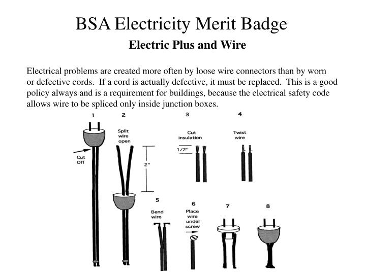 Electric Plus and Wire