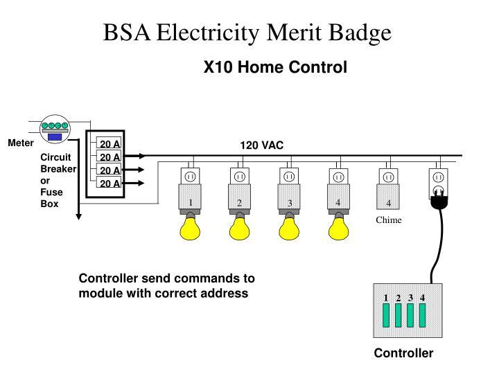 X10 Home Control