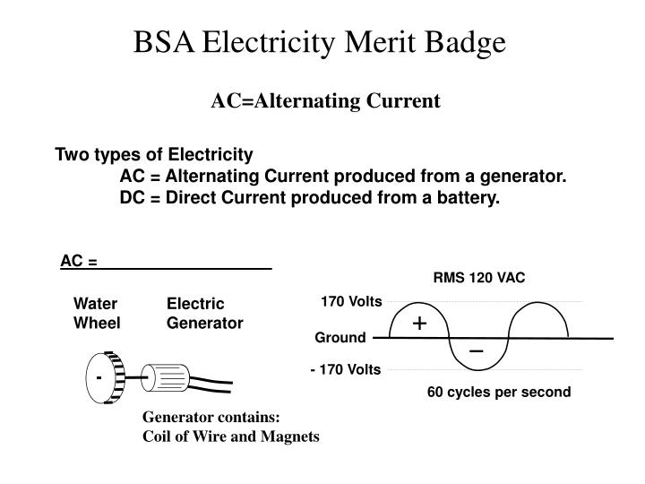 AC=Alternating Current