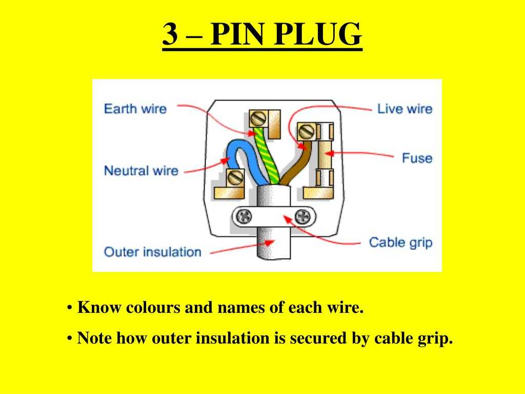 Ppt Electrical Appliances Powerpoint Presentation Free Download Id 6213002