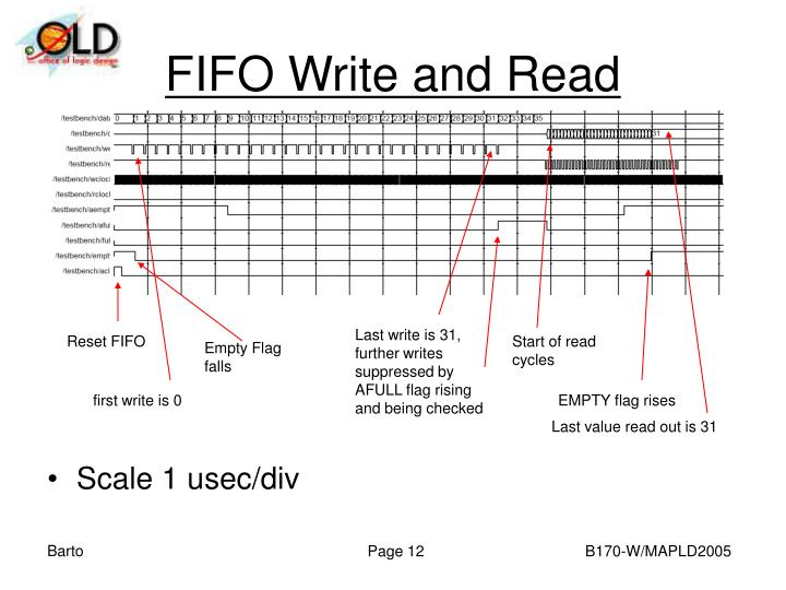 FIFO Write and Read