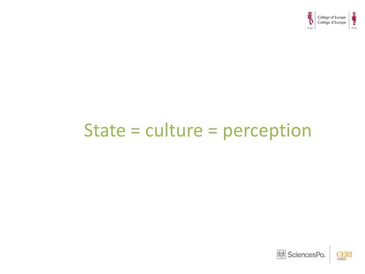 State = culture = perception