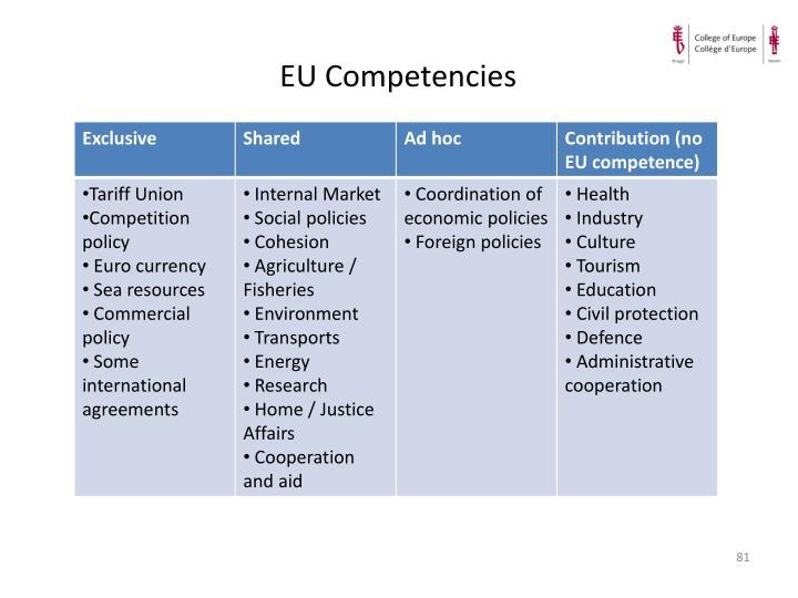 EU Competencies