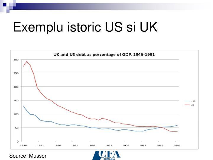 Exemplu istoric US si UK