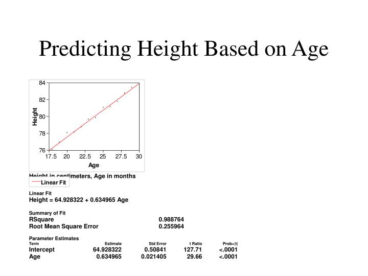 Predicting Height Based on Age