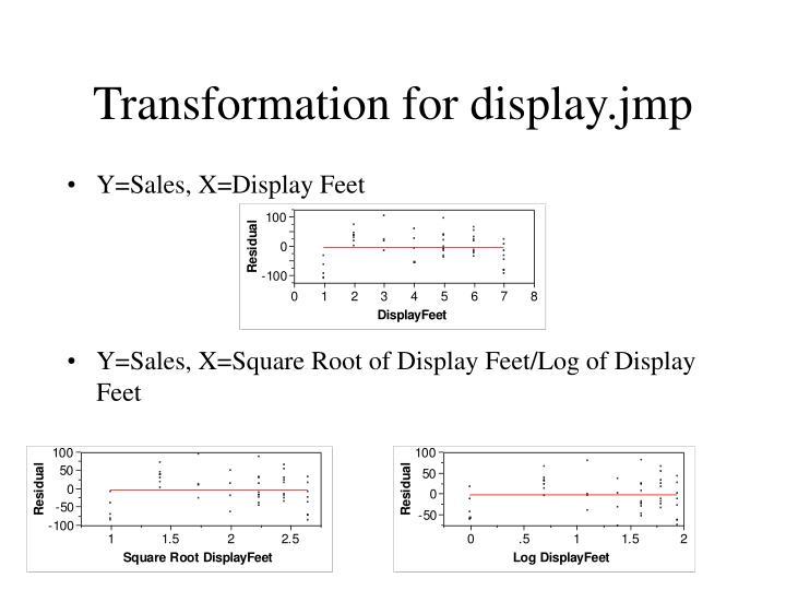 Transformation for display.jmp