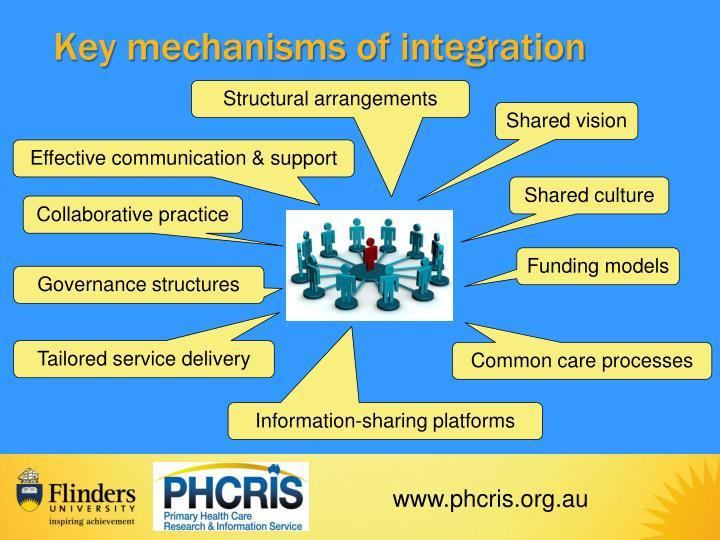 Key mechanisms of integration