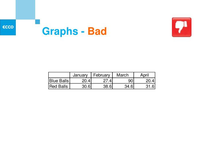 Graphs -