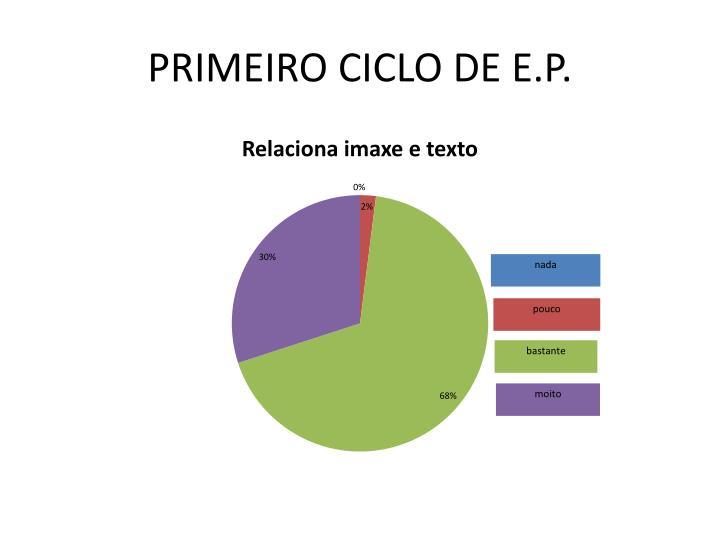PRIMEIRO CICLO DE E.P.