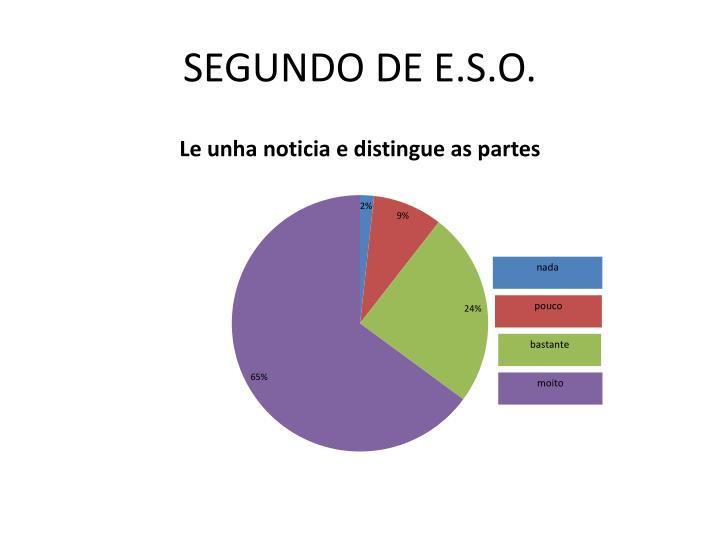 SEGUNDO DE E.S.O.