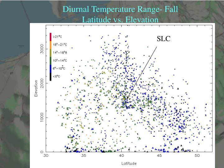 Diurnal Temperature Range- Fall