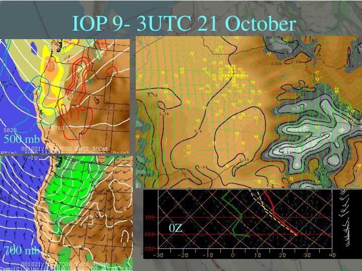 IOP 9- 3UTC 21 October