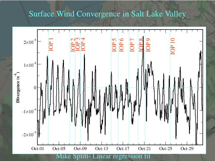Surface Wind Convergence in Salt Lake Valley