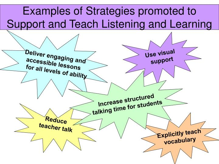 Examples of Strategies promoted to