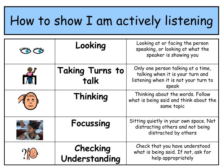 How to show I am actively listening