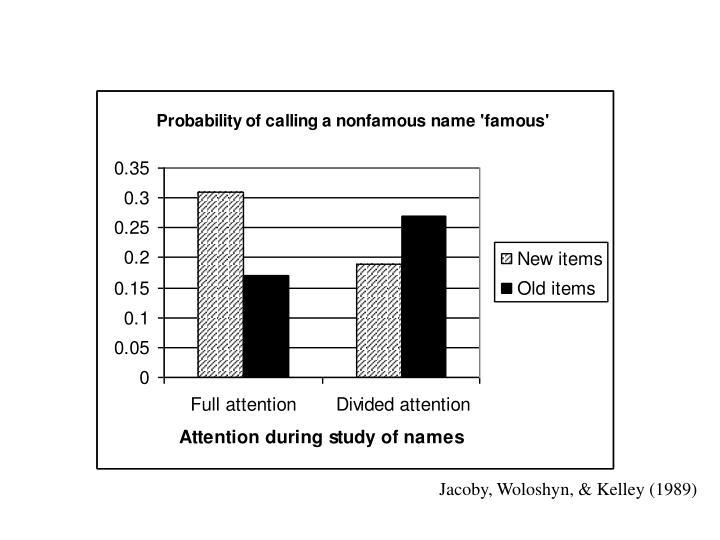 Jacoby, Woloshyn, & Kelley (1989)