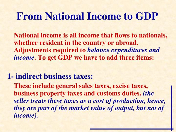 From National Income to GDP