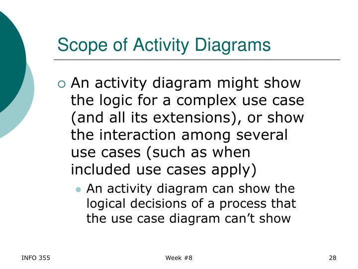 Scope of Activity Diagrams