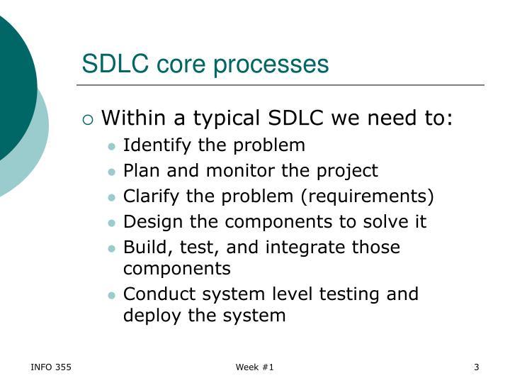Sdlc core processes