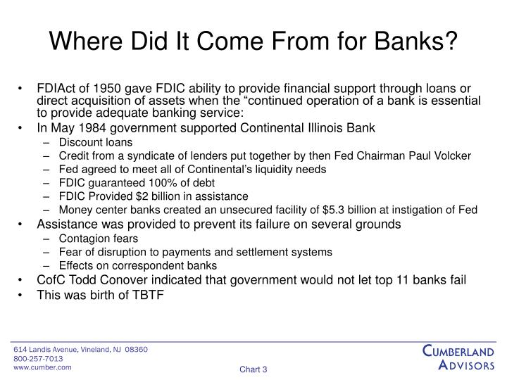 Where did it come from for banks