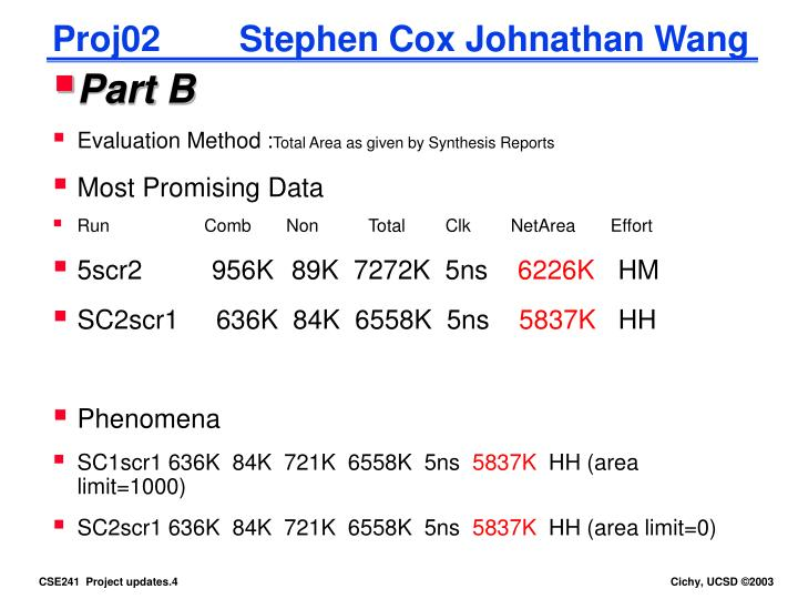 Proj02        Stephen Cox Johnathan Wang