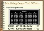 machining center tool offsets