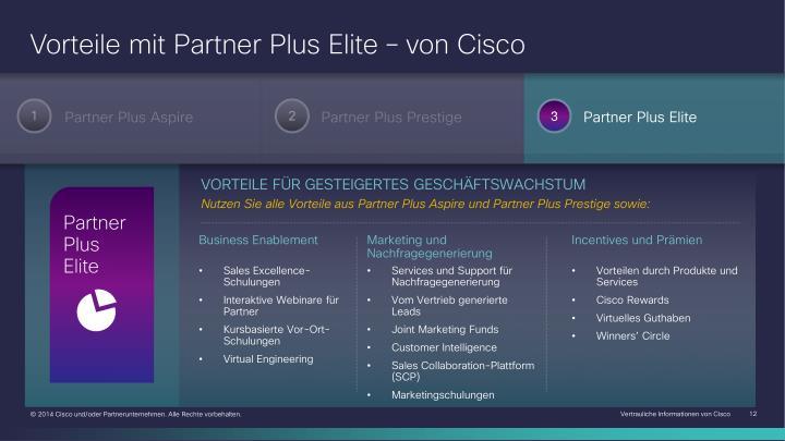 Vorteile mit Partner Plus Elite– von Cisco