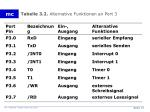 tabelle 3 2 alternative funktionen an port 3