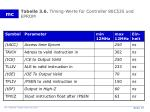 tabelle 3 6 timing werte f r controller 80c535 und eprom