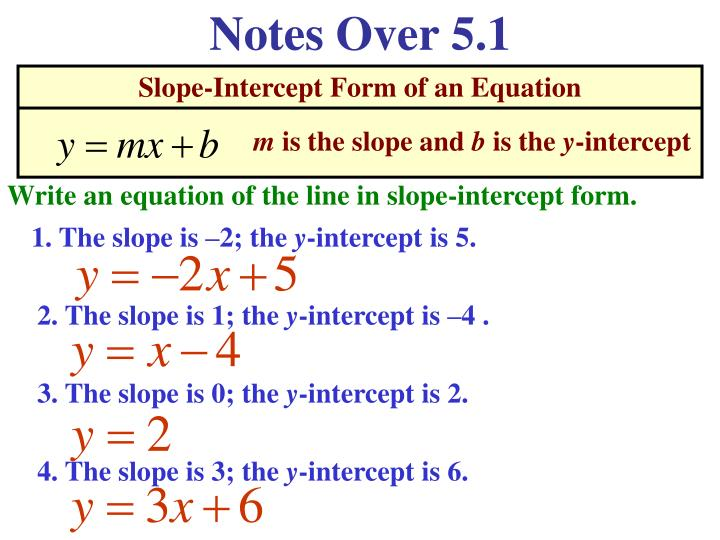 Ppt Slope Intercept Form Of An Equation Powerpoint Presentation