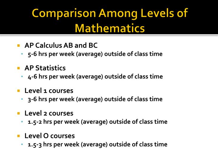 Comparison Among Levels of Mathematics