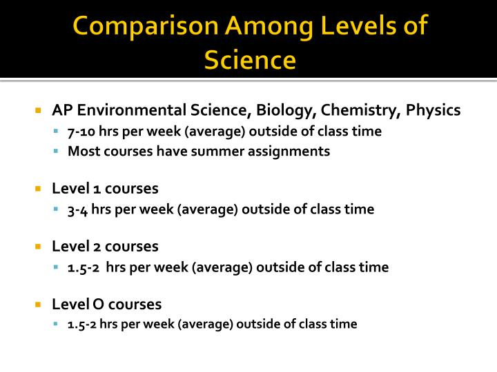 Comparison Among Levels of Science