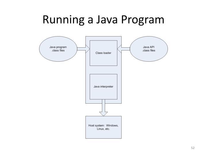 Running a Java Program