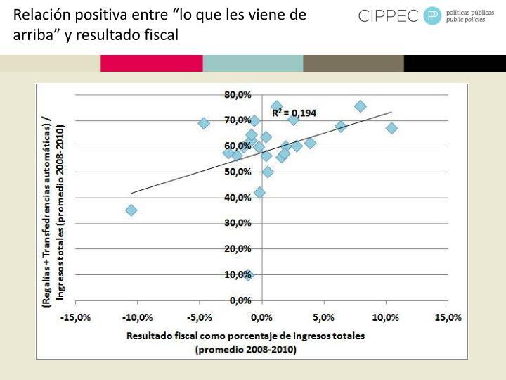 """Relación positiva entre """"lo que les viene de arriba"""" y resultado fiscal"""