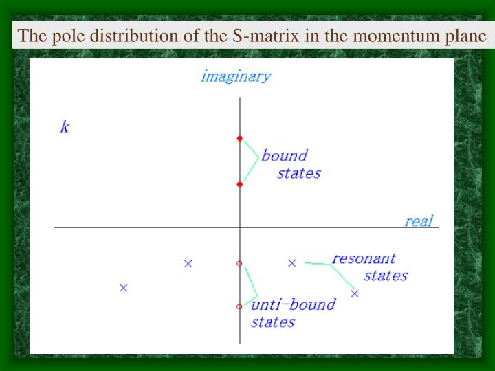 The pole distribution of the S-matrix in the momentum plane
