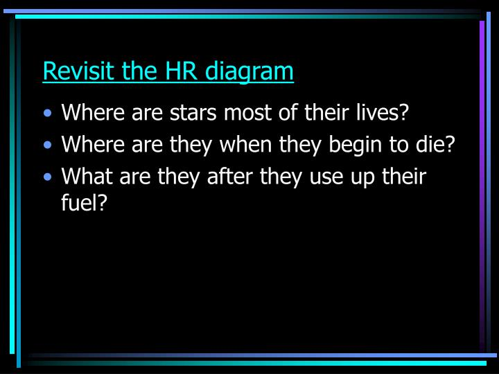 Ppt The Hr Diagram Powerpoint Presentation Id6217943