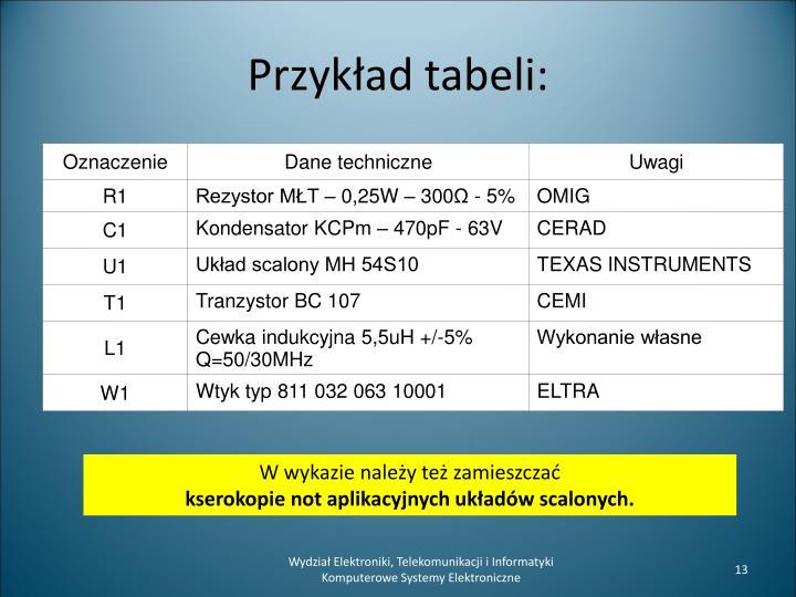 Przykład tabeli: