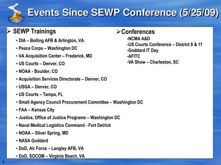 Events Since SEWP Conference (5/25/09)