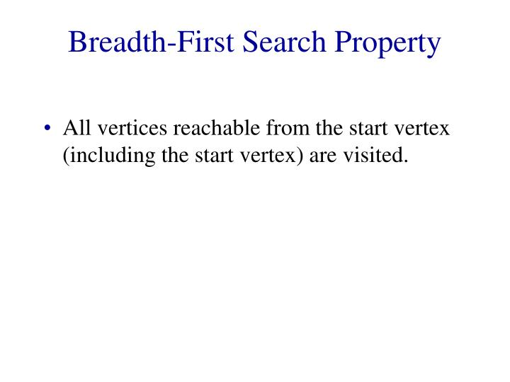 Breadth-First Search Property