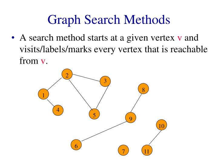 Graph search methods1